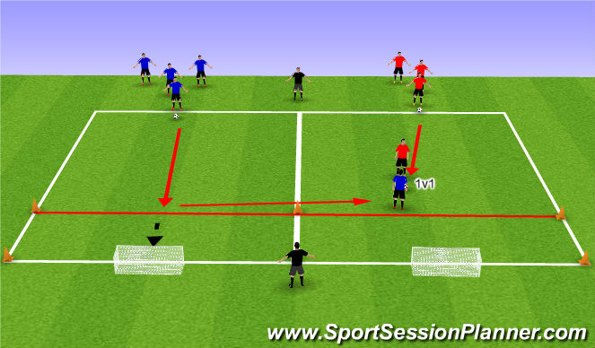 Football/Soccer Session Plan Drill (Colour): defend 1v1 to 2 goals