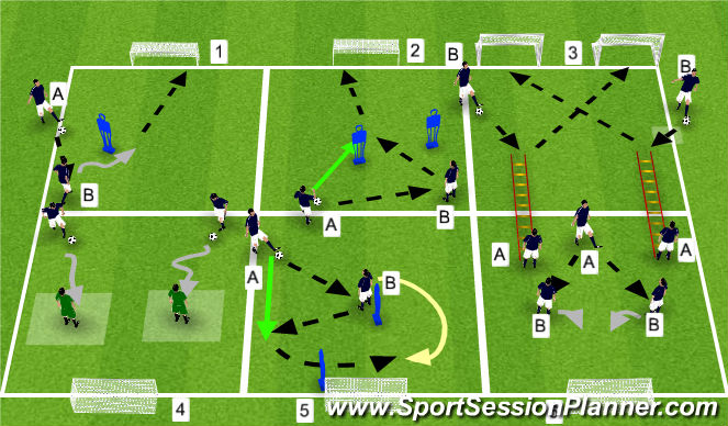 Football/Soccer Session Plan Drill (Colour): 6 Circuit Finishing