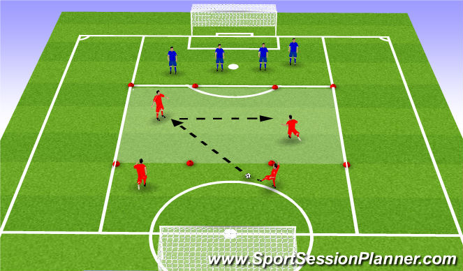 Football/Soccer Session Plan Drill (Colour): SSG - Team work