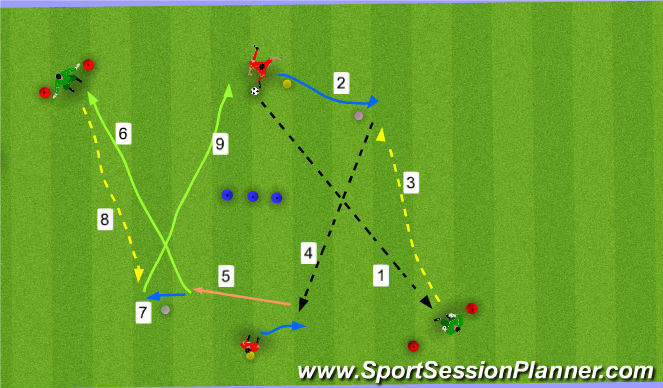 Football/Soccer Session Plan Drill (Colour): Pass back drill