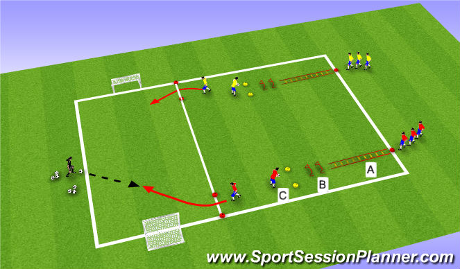 Football/Soccer Session Plan Drill (Colour): Activity II: SAQ/1v1 Warm Up