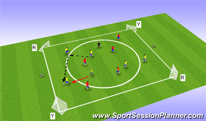 Football/Soccer Session Plan Drill (Colour): Activity IV: 3v3+1 / 5v5+1