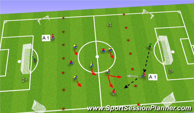 Football/Soccer Session Plan Drill (Colour): Activity VI: 5v5 SSG & 4-Goal Game