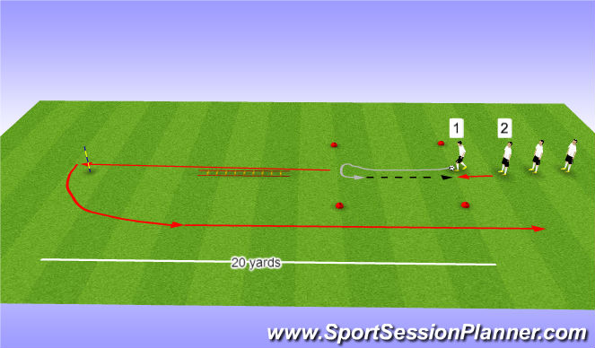 Football/Soccer Session Plan Drill (Colour): Turns