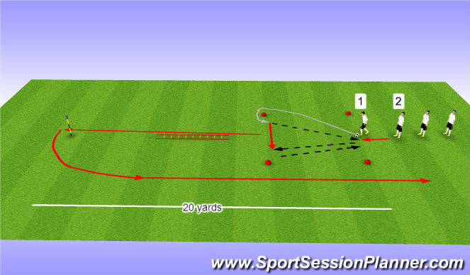 Football/Soccer Session Plan Drill (Colour): Turns and Combination