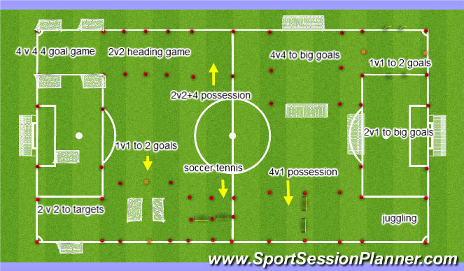 Football/Soccer Session Plan Drill (Colour): Full Field
