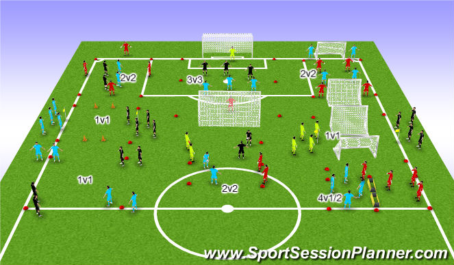 Football/Soccer Session Plan Drill (Colour): Half field