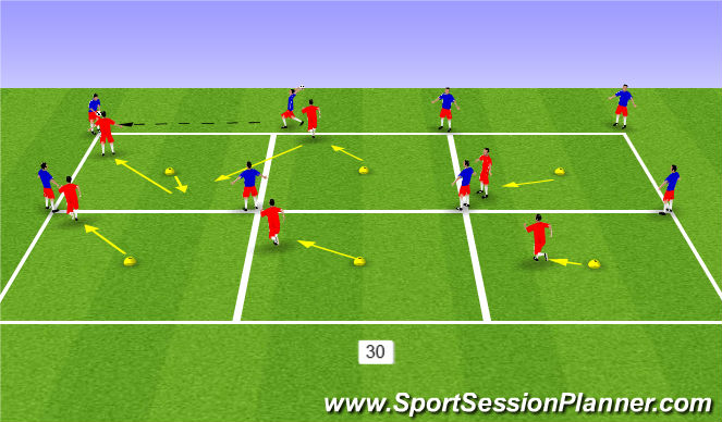 Football/Soccer Session Plan Drill (Colour): Zonal DEF Warm-up