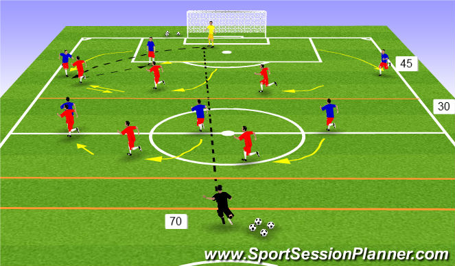 Football/Soccer Session Plan Drill (Colour): FD & MF ex. 1