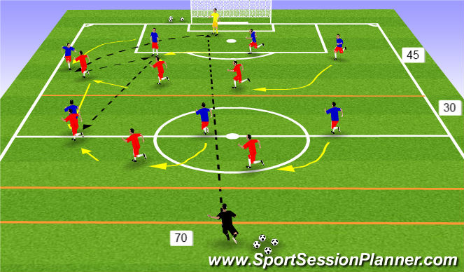 Football/Soccer Session Plan Drill (Colour): FD & MF ex. 2