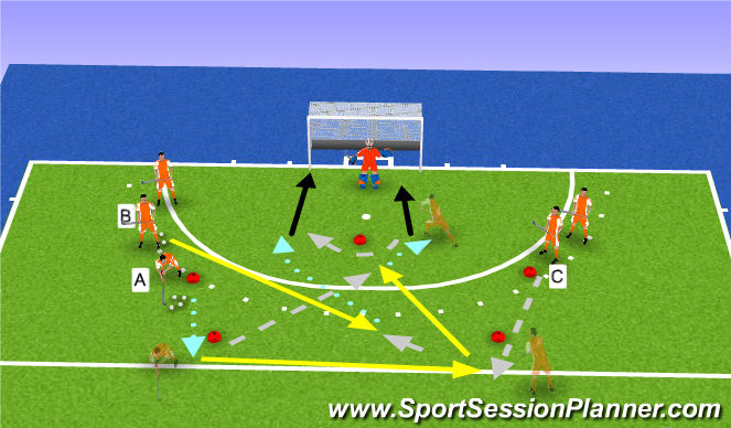 Hockey Session Plan Drill (Colour): Scoring + second action (tackle back)