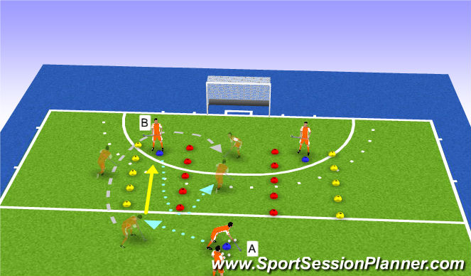Hockey Session Plan Drill (Colour): Give & go 1vs1