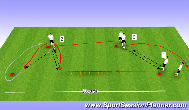 Football/Soccer Session Plan Drill (Colour): Overlap progression