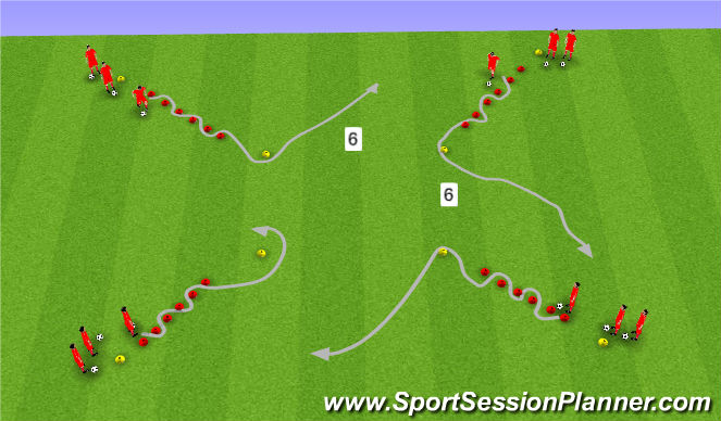Football/Soccer Session Plan Drill (Colour): Tight Touches Skill