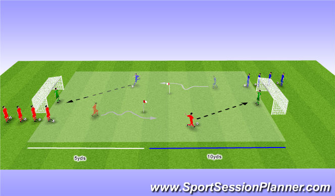 Football/Soccer Session Plan Drill (Colour): Ball Striking Repetitions