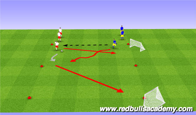 Football/Soccer Session Plan Drill (Colour): 1v1 Conditioned Game II