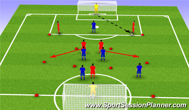 Football/Soccer Session Plan Drill (Colour): SSG with 3v2s