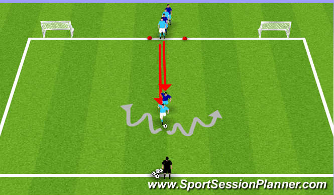 Football/Soccer Session Plan Drill (Colour): 1v1 Shield/Turn