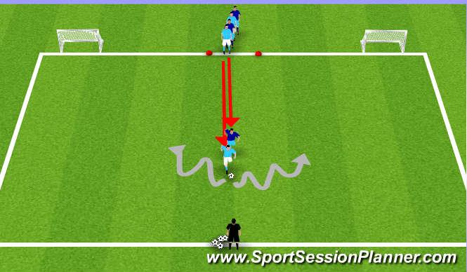 Football/Soccer Session Plan Drill (Colour): 1v1 Shield/Turn