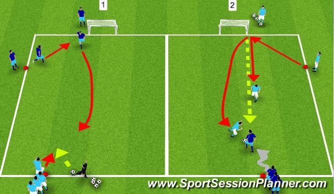 Football/Soccer Session Plan Drill (Colour): 1v2 Pressure/Cover