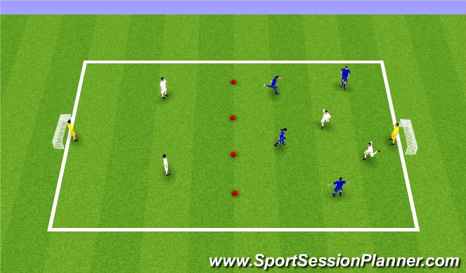 Football/Soccer Session Plan Drill (Colour): advanced small sided game