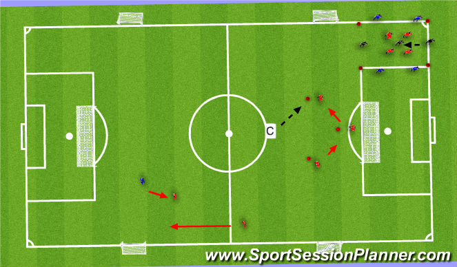 Football/Soccer Session Plan Drill (Colour): Guardiola's First Session