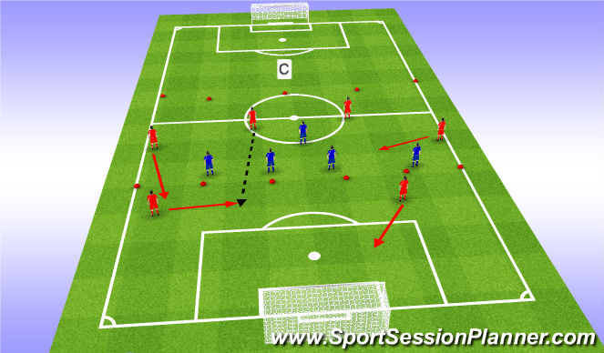 Football/Soccer Session Plan Drill (Colour): Positioning