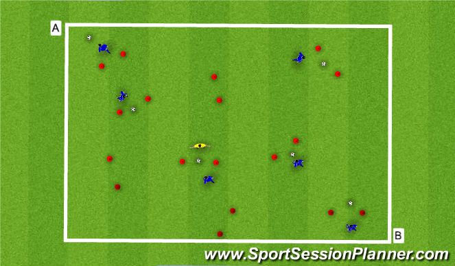 Football/Soccer Session Plan Drill (Colour): Gate Progressions