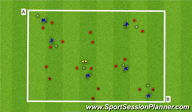 Football/Soccer Session Plan Drill (Colour): Gate Progressions