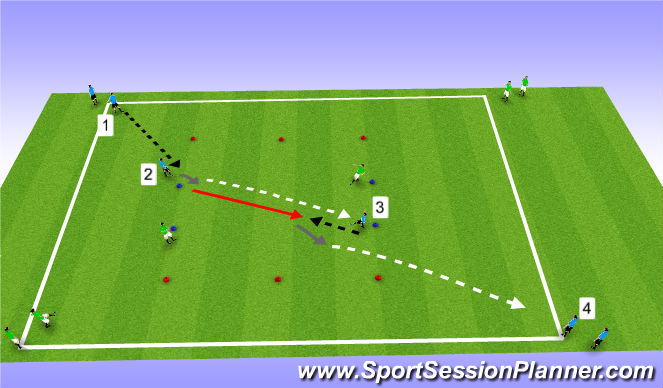 Football/Soccer Session Plan Drill (Colour): Pattern Play I