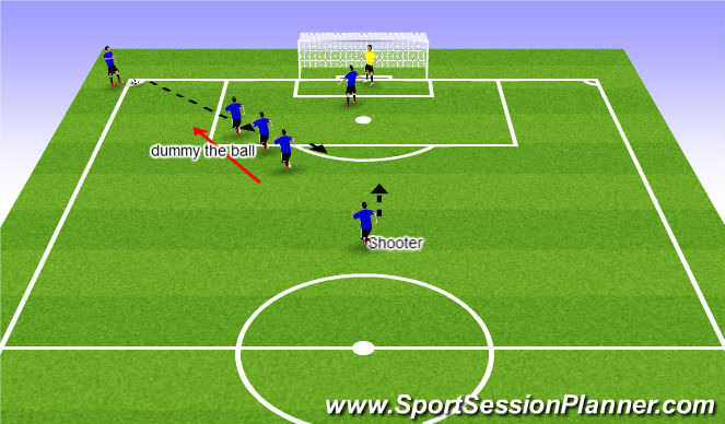 Football/Soccer Session Plan Drill (Colour): Corner 1