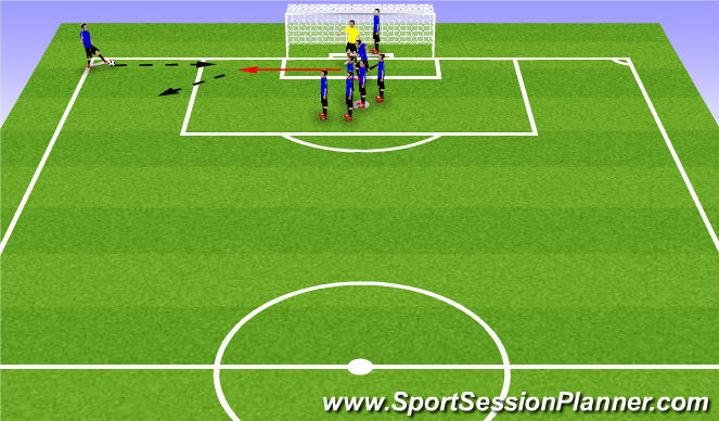 Football/Soccer Session Plan Drill (Colour): Corner 3