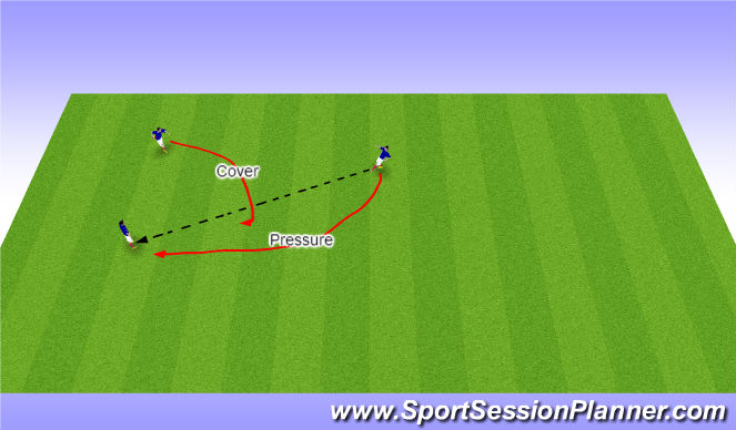 Football/Soccer Session Plan Drill (Colour): Pass N Move with Defense