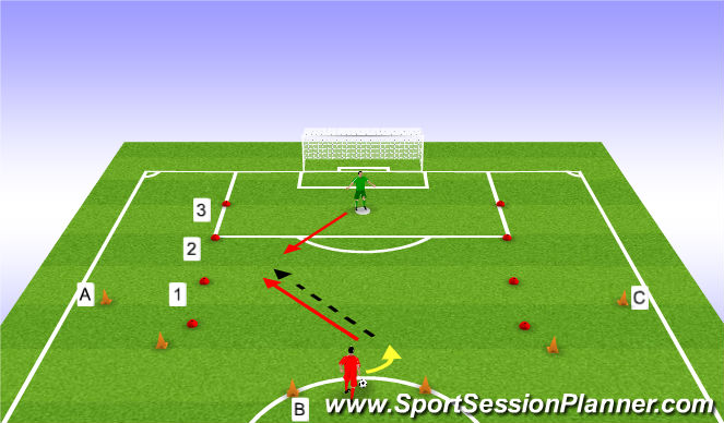 Football/Soccer Session Plan Drill (Colour): 3 Zone 1v1