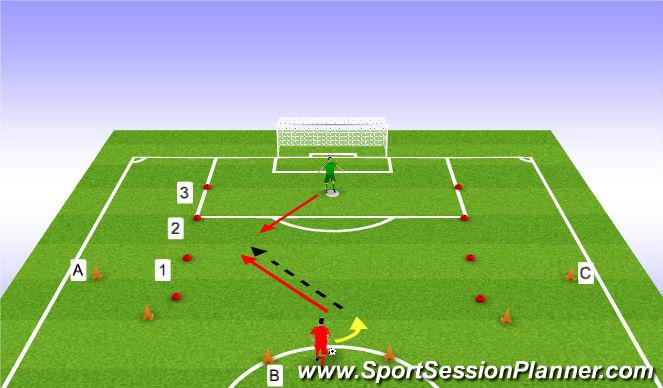Football/Soccer Session Plan Drill (Colour): 3 Zone 1v1