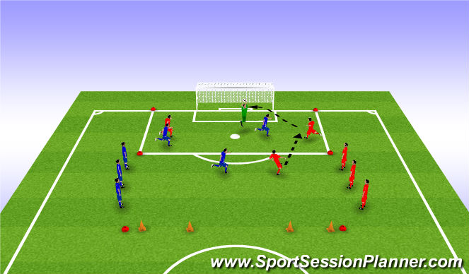 Football/Soccer Session Plan Drill (Colour): 3v3 to Counter Goals