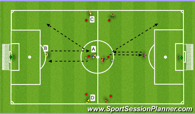 Football/Soccer Session Plan Drill (Colour): Crossing & Finishing Activity