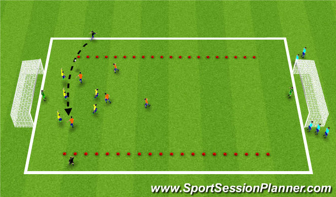 Football/Soccer Session Plan Drill (Colour): Crossing & Finishing Sm Sided Game