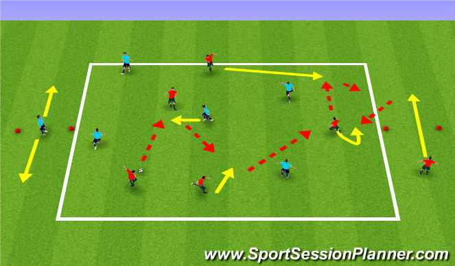 Football/Soccer Session Plan Drill (Colour): Small SIde Activity Directional