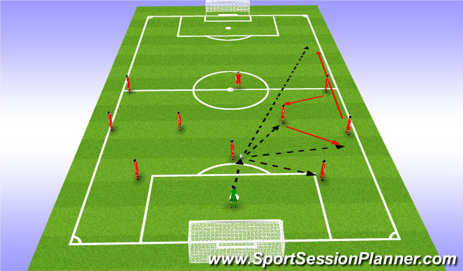 Football/Soccer Session Plan Drill (Colour): Ball to CDM