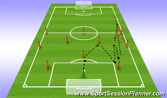 Football/Soccer Session Plan Drill (Colour): CDM (2)