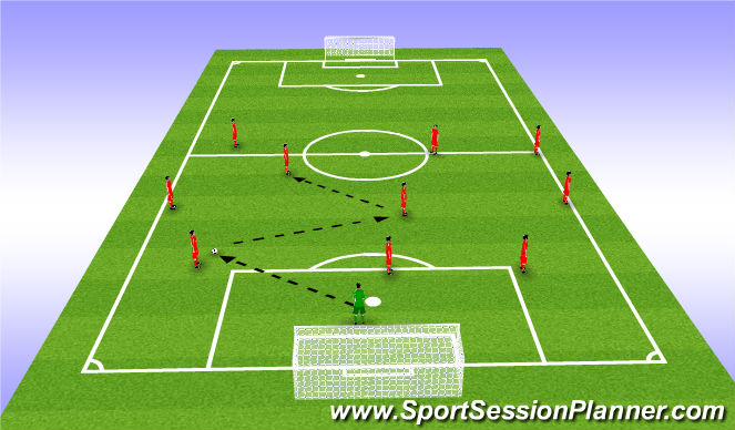 Football/Soccer Session Plan Drill (Colour): CDM between FB an CB