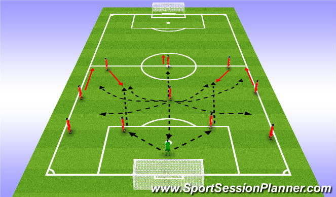 Football/Soccer Session Plan Drill (Colour): 2 x CM drop in