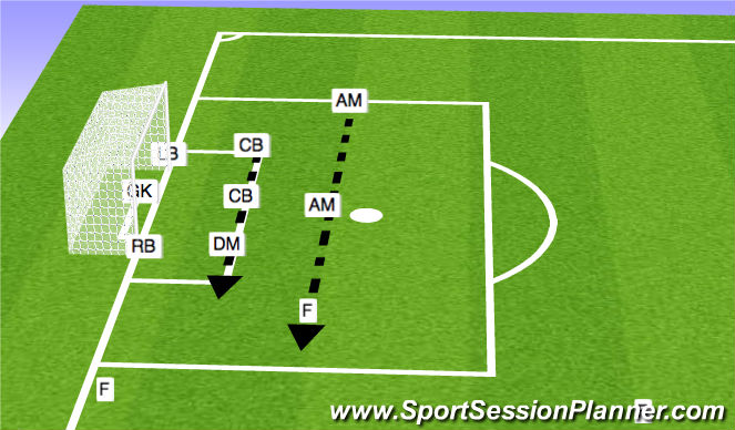 Football/Soccer Session Plan Drill (Colour): Defending CK LS