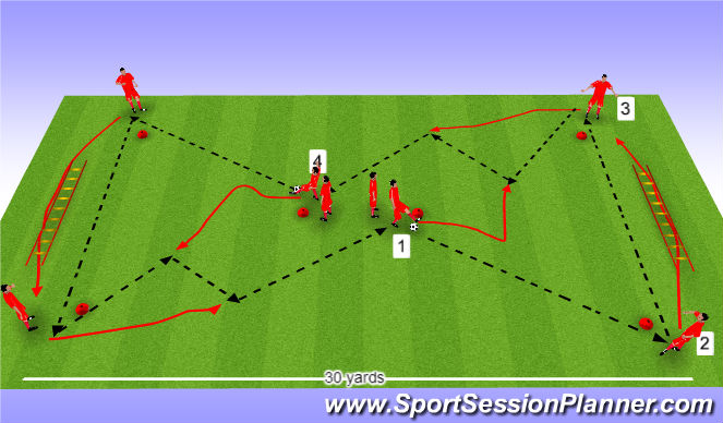 Football/Soccer Session Plan Drill (Colour): Connected Triangles - #1