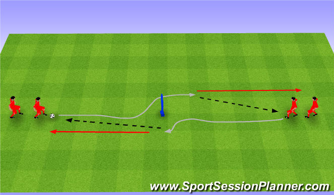 Football/Soccer Session Plan Drill (Colour): Double scissors. Podwójny zwód nad piłką (5').