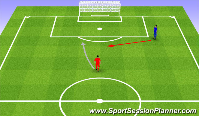 Football/Soccer Session Plan Drill (Colour): 1v1 to goal. 1v1 do bramki (15').