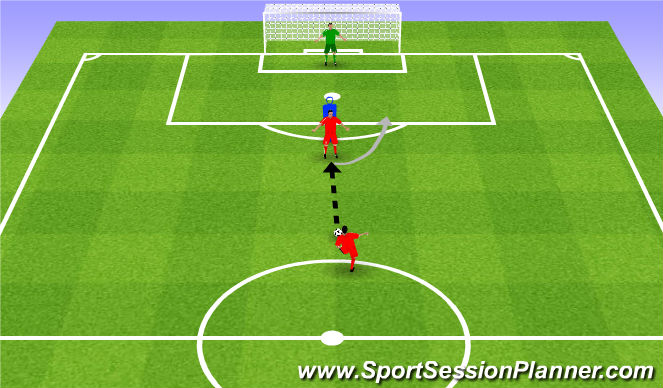 Football/Soccer Session Plan Drill (Colour): 1 touch turns with shot on goal. Przyjęcia ze strzałem na bramkę (10').