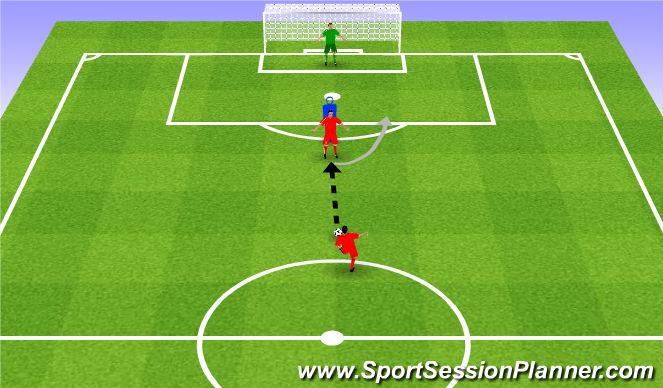 Football/Soccer Session Plan Drill (Colour): 1 touch turns with shot on goal. Przyjęcia ze strzałem na bramkę (10').