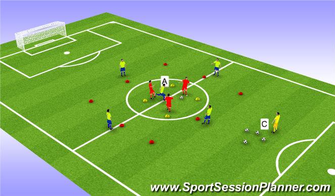 Football/Soccer Session Plan Drill (Colour): Barcelona 5v3